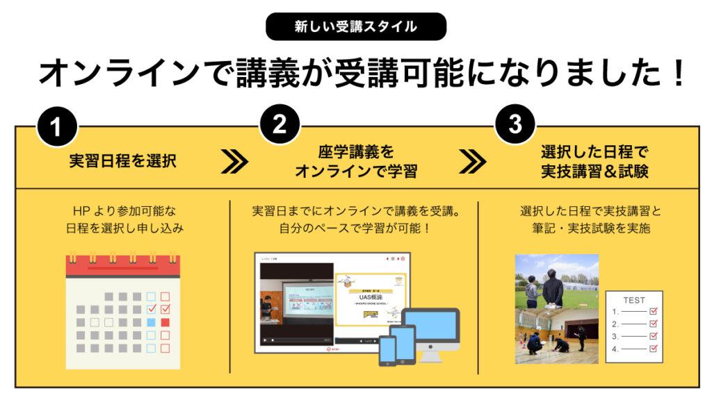 オンライン講義紹介②